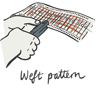 Skye weavers, Punch Cards, Mobile